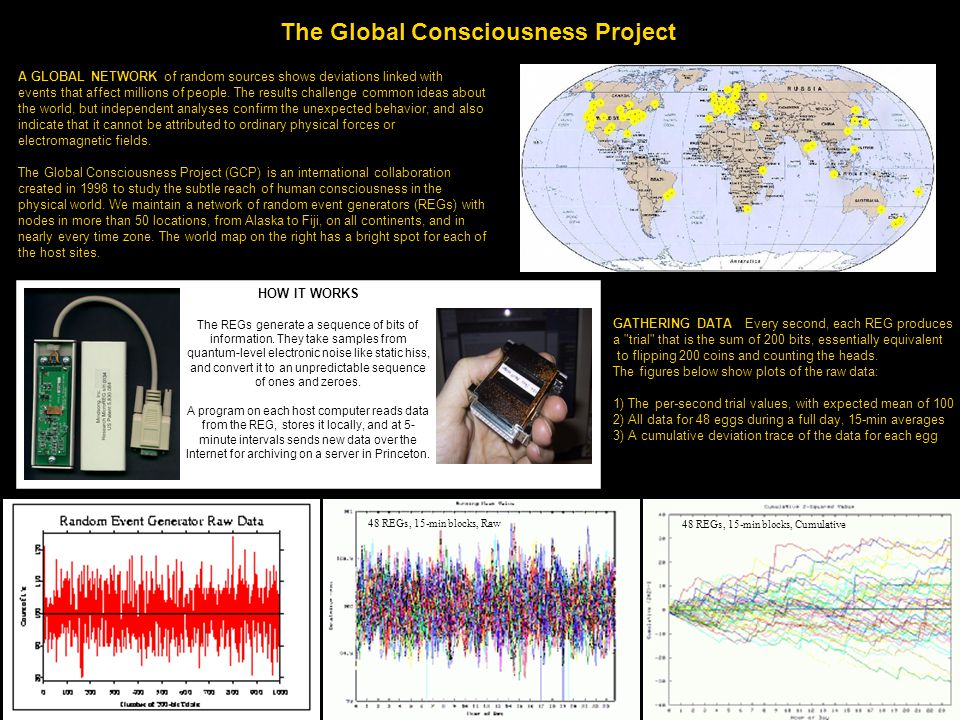 PLOTTING RESULTS The continuous datastreams from these instruments tend to depart from expectation when major Global Events stimulate a wide- spread coherence of thoughts and emotions.