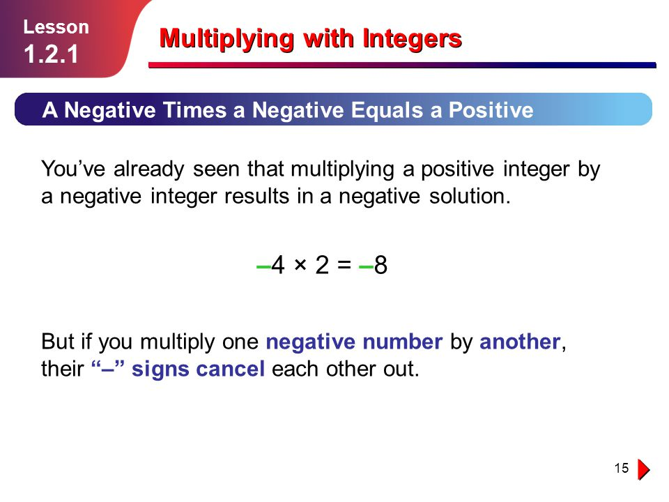 15 Multiplying with Integers A Negative Times a Negative Equals a Positive You've already seen that multiplying a positive integer by a negative integ
