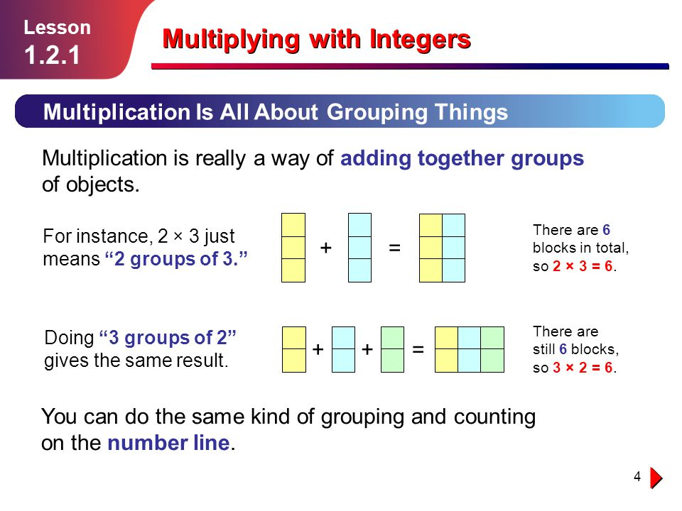 4 Multiplying with Integers Multiplication Is All About Grouping Things Multiplication is really a way of adding together groups of objects. Lesson 1.