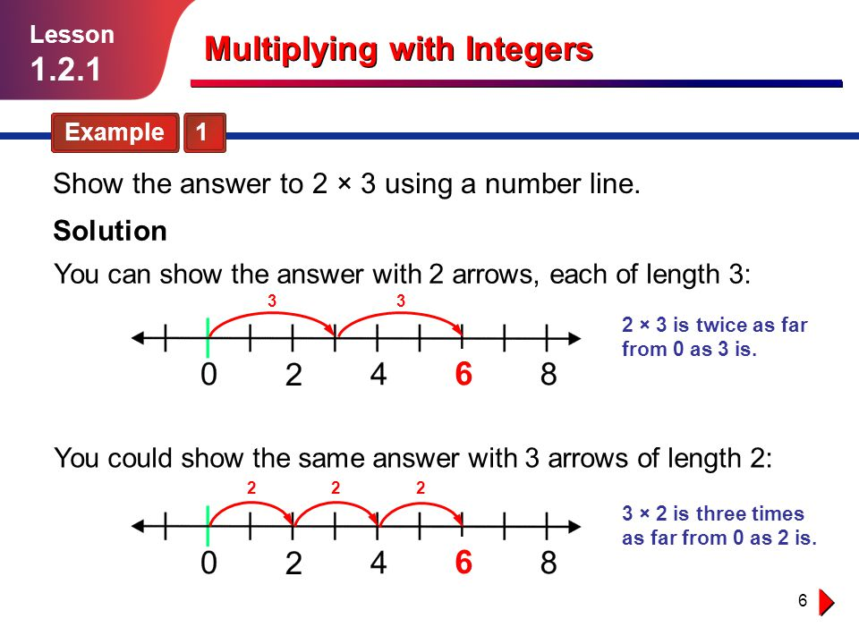 6 Multiplying with Integers Example 1 Lesson 1.2.1 You can show the answer with 2 arrows, each of length 3: Solution You could show the same answer wi