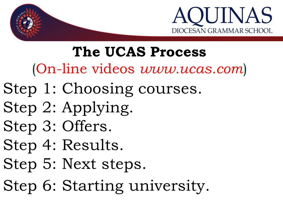 Step 1: Choosing courses. Step 2: Applying. Step 3: Offers.