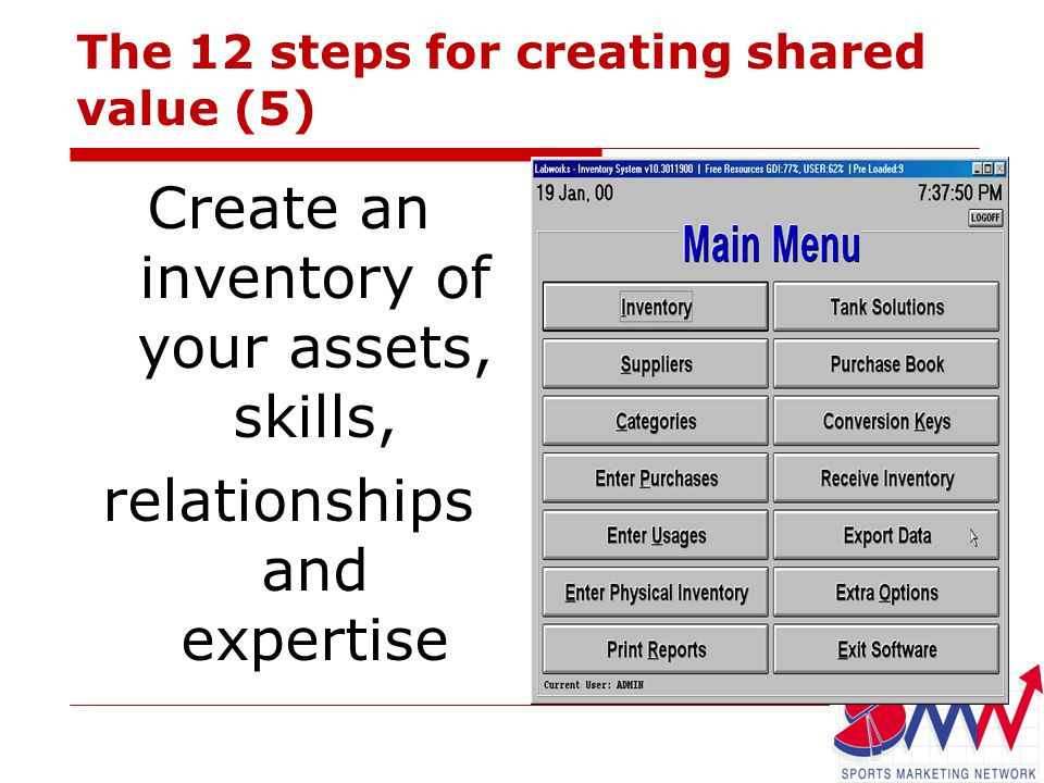 The 12 steps for creating shared value (5) Create an inventory of your assets, skills, relationships and expertise