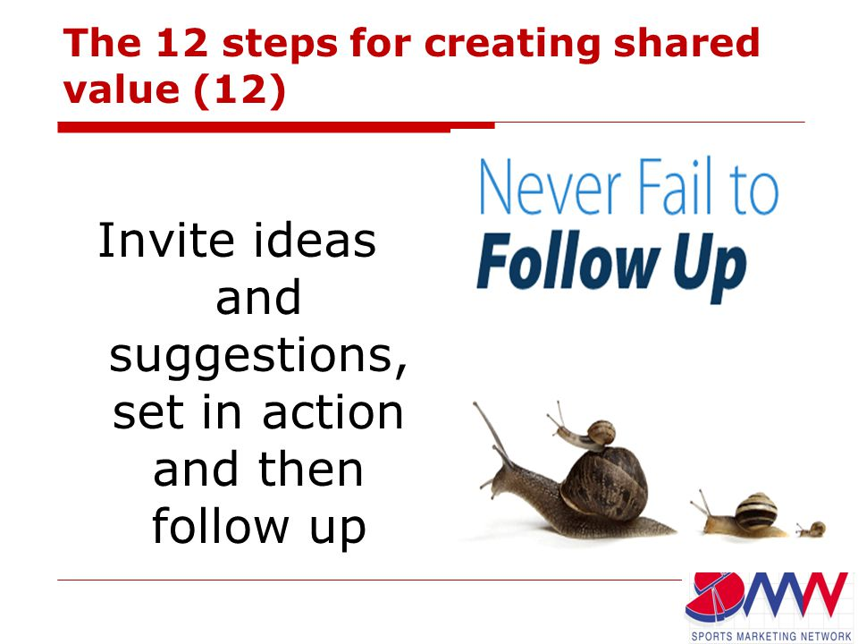 The 12 steps for creating shared value (12) Invite ideas and suggestions, set in action and then follow up