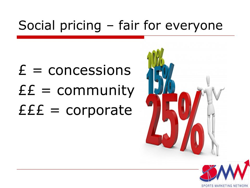 Social pricing – fair for everyone £ = concessions ££ = community £££ = corporate