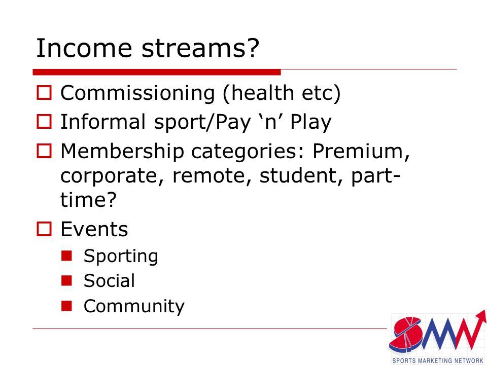 Income streams.