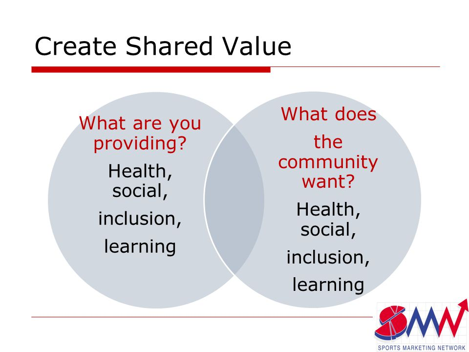 Create Shared Value What are you providing.