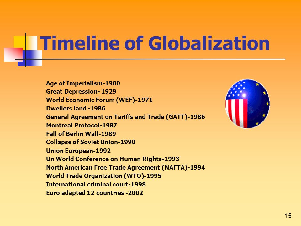 15 Timeline of Globalization Age of Imperialism-1900 Great Depression- 1929 World Economic Forum (WEF)-1971 -1986 Dwellers land General Agreement on T