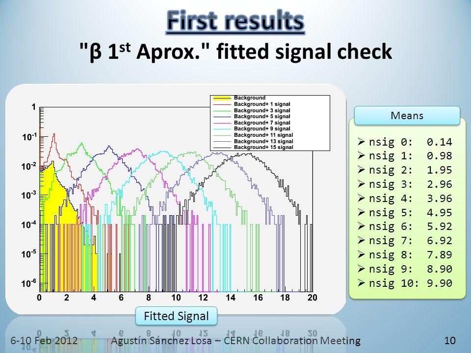 6-10 Feb 2012Agustín Sánchez Losa – CERN Collaboration Meeting10  nsig 0: 0.14  nsig 1: 0.98  nsig 2: 1.95  nsig 3: 2.96  nsig 4: 3.96  nsig 5: 4.95  nsig 6: 5.92  nsig 7: 6.92  nsig 8: 7.89  nsig 9: 8.90  nsig 10: 9.90 Means Fitted Signal