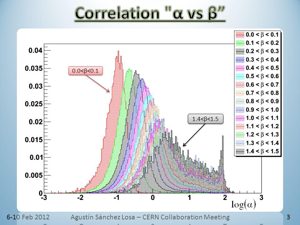 6-10 Feb 2012Agustín Sánchez Losa – CERN Collaboration Meeting4 0.0<β<0.1 1.4<β<1.5 MEAN(Log(α)) Β slice