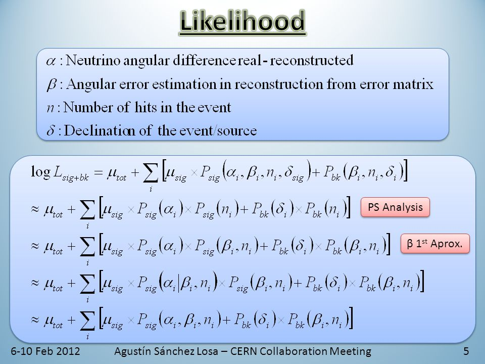 6-10 Feb 2012Agustín Sánchez Losa – CERN Collaboration Meeting6 PS Analysis β 1 st Aprox.