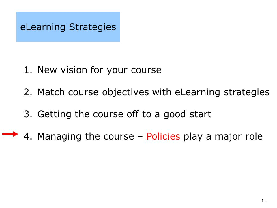 14 1.New vision for your course 2. Match course objectives with eLearning strategies 3.