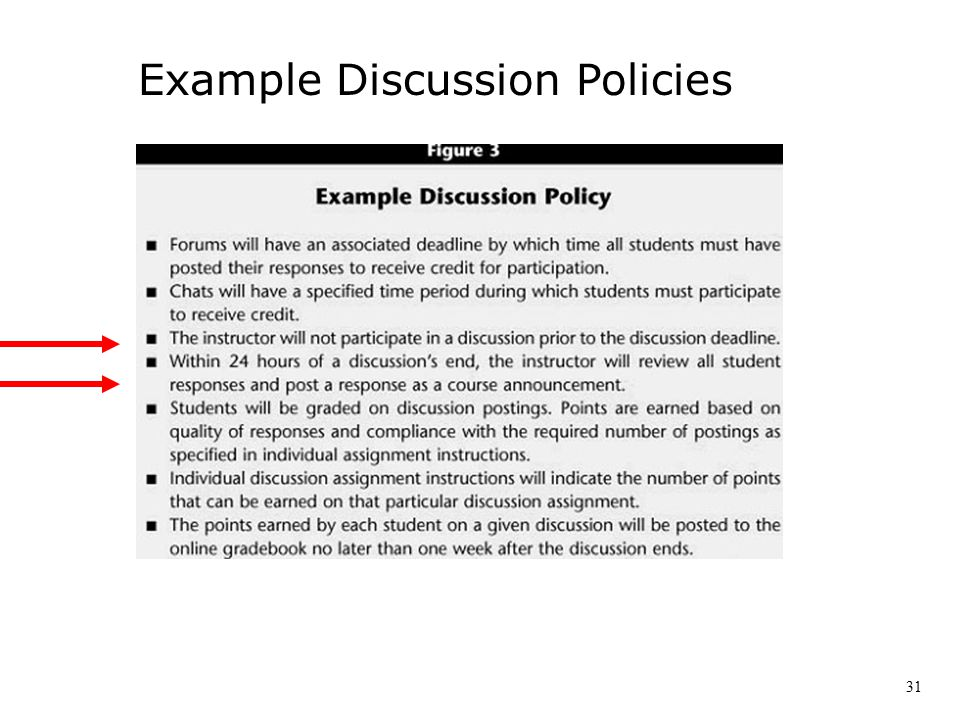 Example Discussion Policies 31