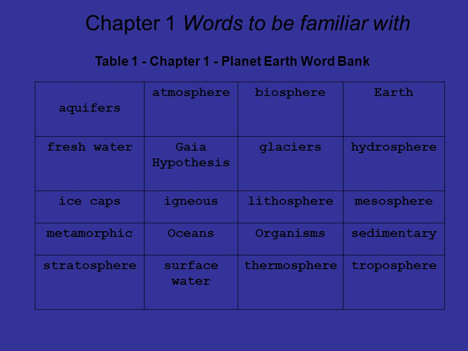 Chapter 1 Words to be familiar with Table 1 - Chapter 1 - Planet Earth Word Bank aquifers atmospherebiosphereEarth fresh waterGaia Hypothesis glaciershydrosphere ice capsigneouslithospheremesosphere metamorphicOceansOrganismssedimentary stratospheresurface water thermospheretroposphere