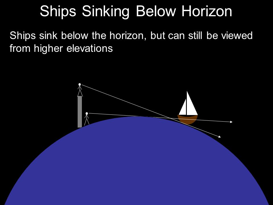 Ships Sinking Below Horizon Ships sink below the horizon, but can still be viewed from higher elevations