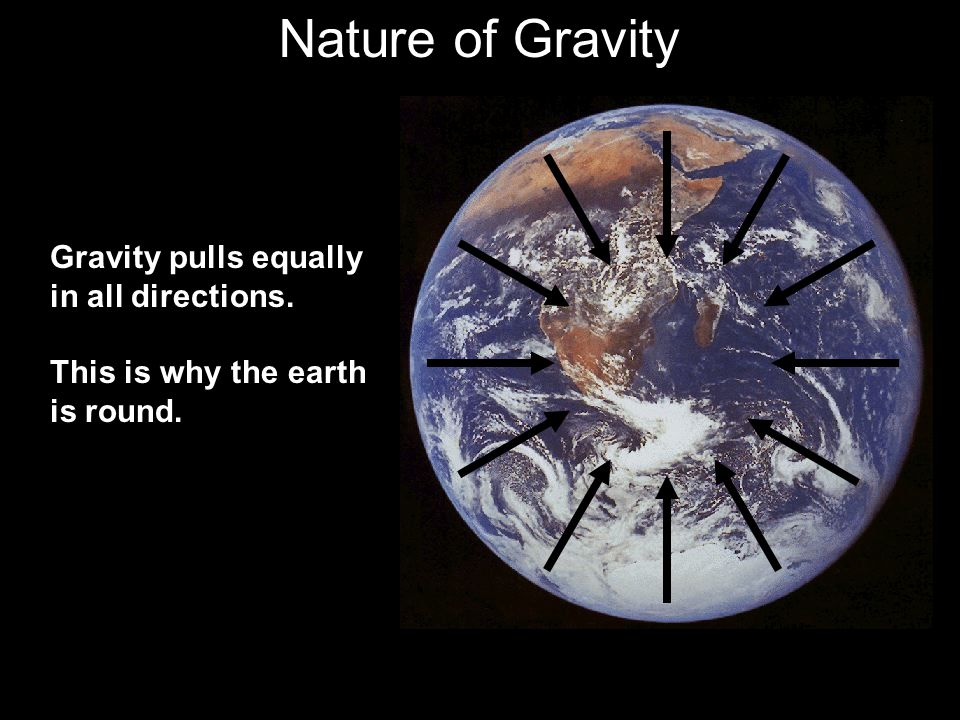 Nature of Gravity Gravity pulls equally in all directions. This is why the earth is round.