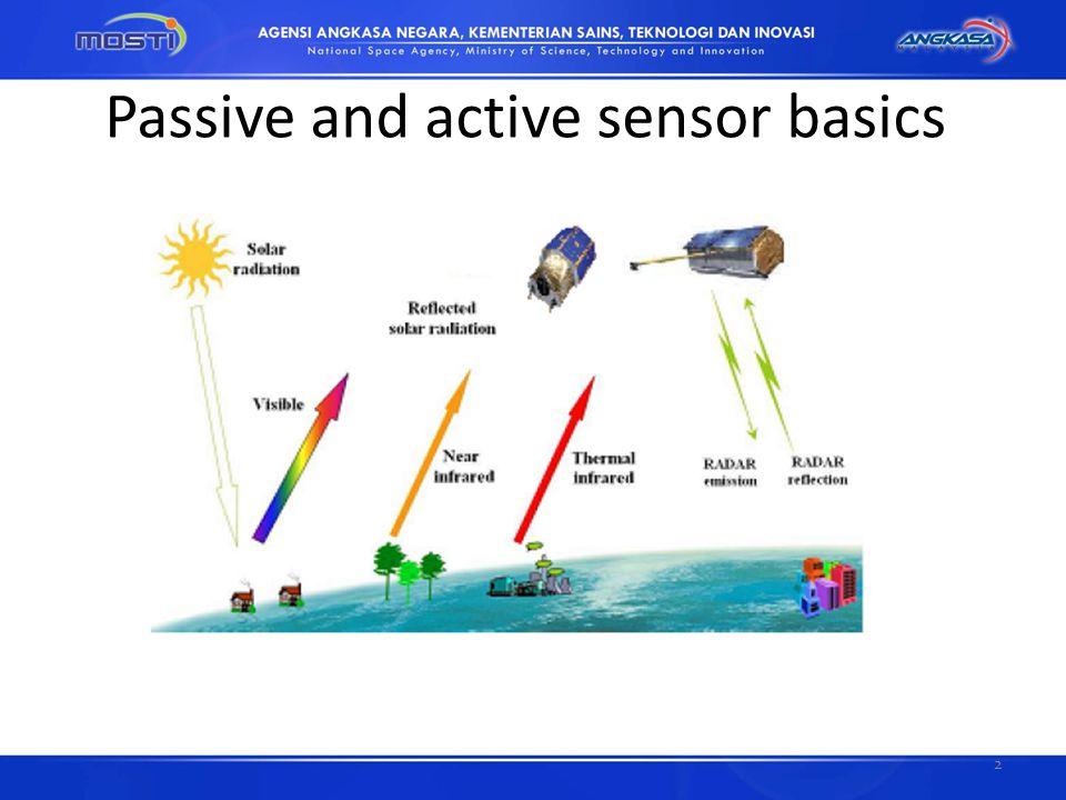 SAR data observation basics 3