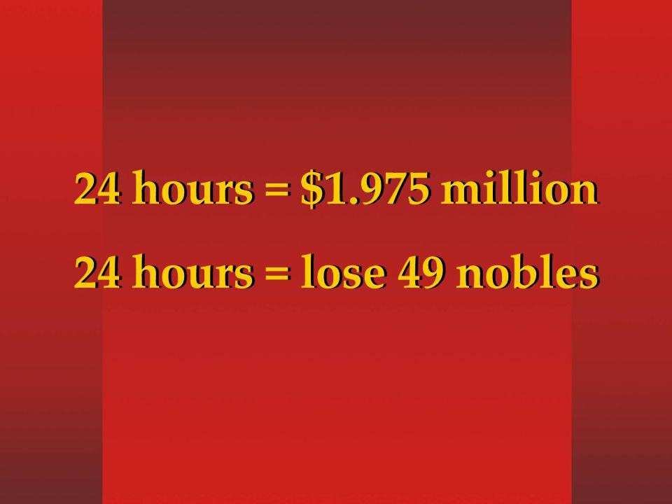 24 hours = $1.975 million 24 hours = lose 49 nobles 24 hours = $1.975 million 24 hours = lose 49 nobles