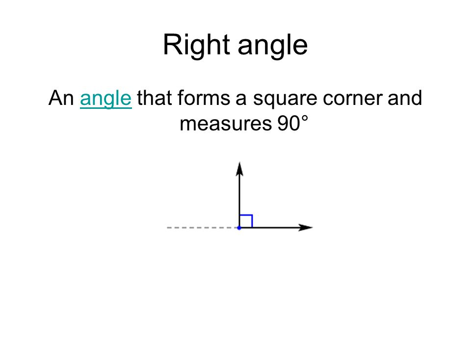 Right angle An angle that forms a square corner and measures 90°angle