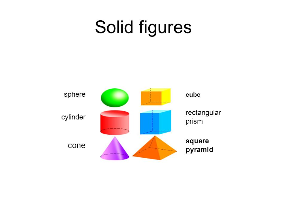 Solid figures sphere cube cylinder rectangular prism cone square pyramid