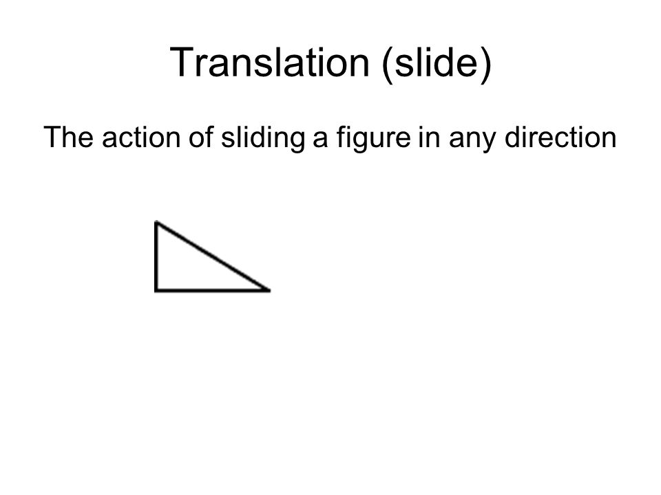 Translation (slide) The action of sliding a figure in any direction