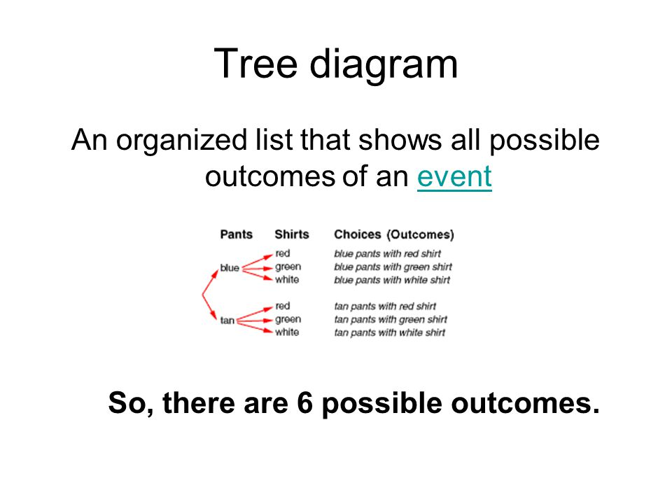 Tree diagram An organized list that shows all possible outcomes of an eventevent So, there are 6 possible outcomes.