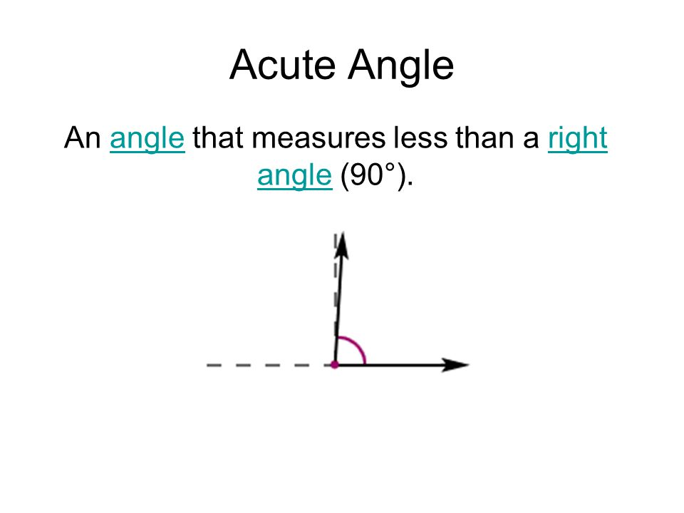 Acute Angle An angle that measures less than a right angle (90°).angleright angle