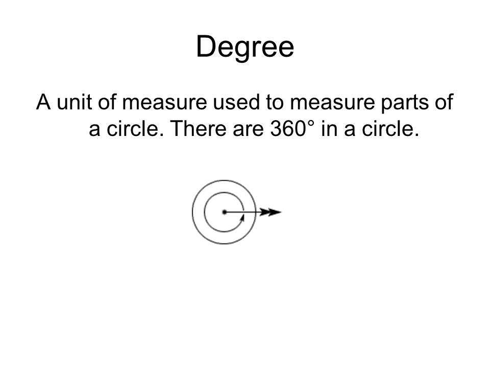 Degree A unit of measure used to measure parts of a circle. There are 360° in a circle.