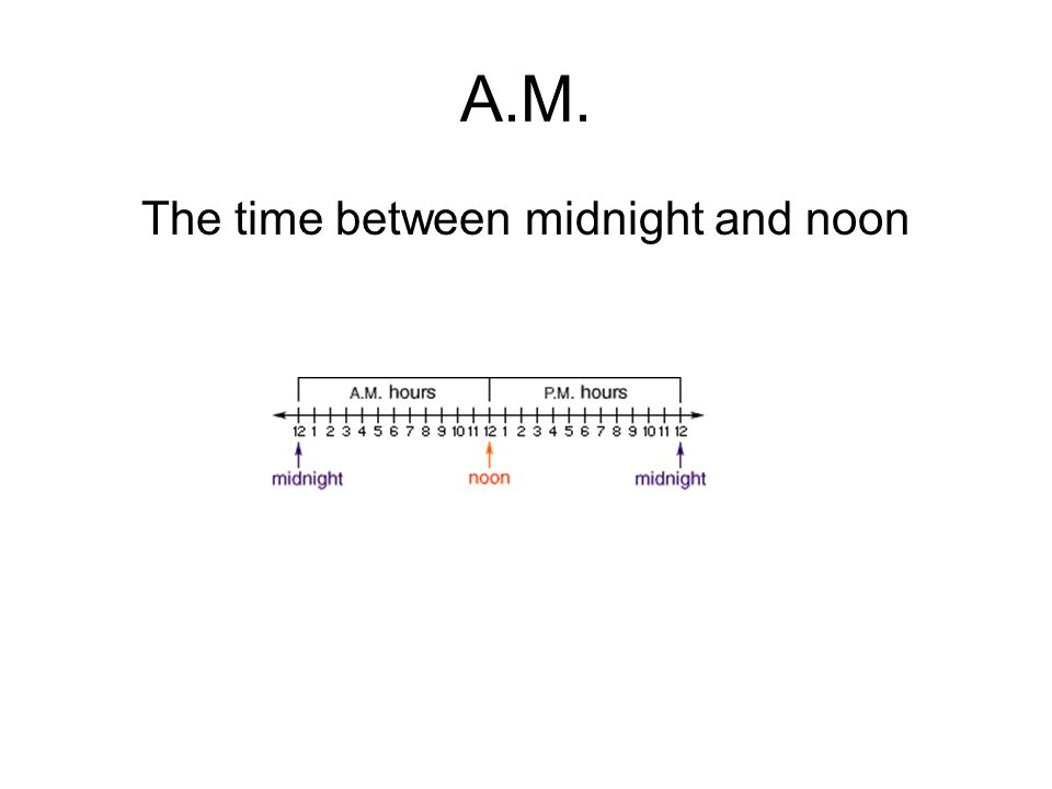 A.M. The time between midnight and noon