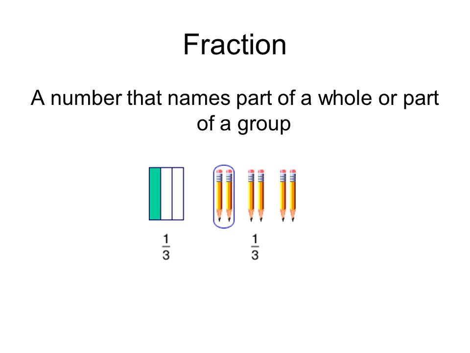 Fraction A number that names part of a whole or part of a group