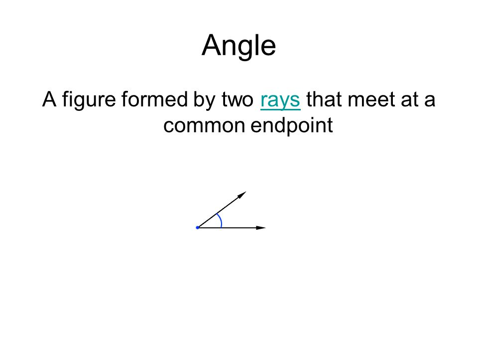 Angle A figure formed by two rays that meet at a common endpointrays