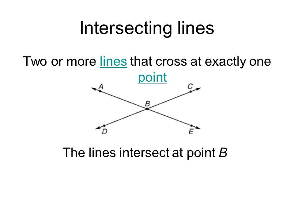 Intersecting lines Two or more lines that cross at exactly one pointlines point The lines intersect at point B