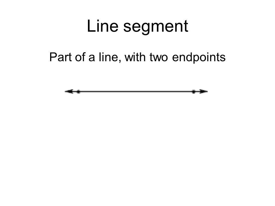 Line segment Part of a line, with two endpoints
