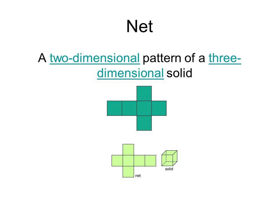 Net A two-dimensional pattern of a three- dimensional solidtwo-dimensionalthree- dimensional