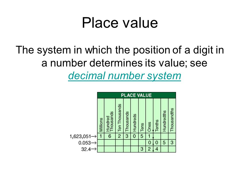 Place value The system in which the position of a digit in a number determines its value; see decimal number system decimal number system