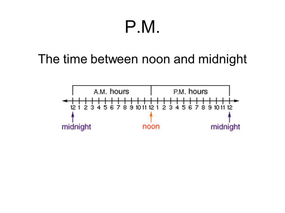 P.M. The time between noon and midnight