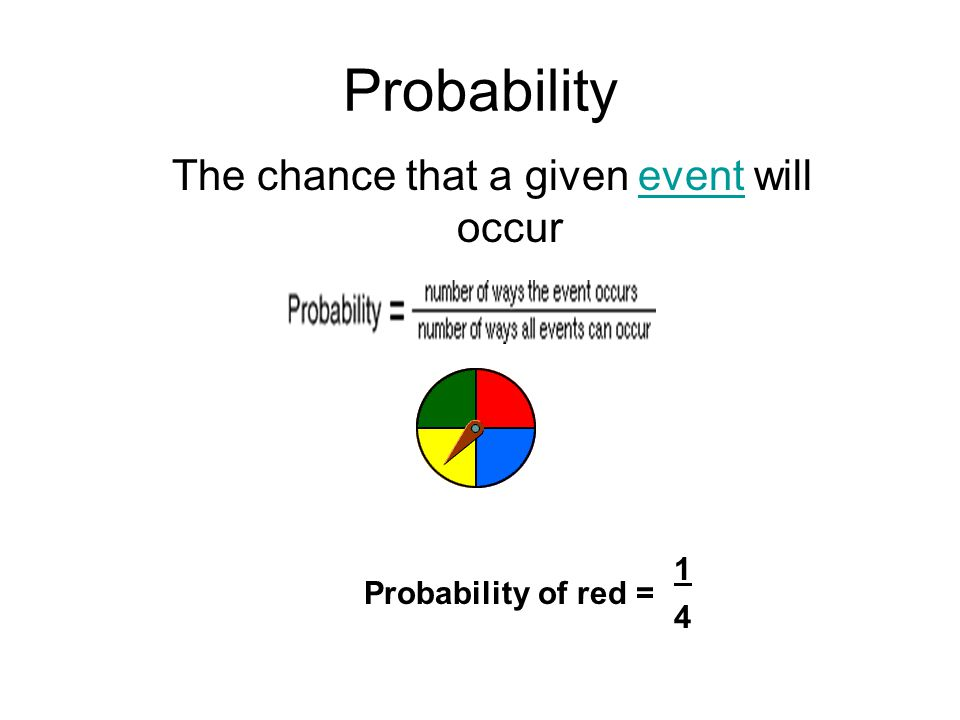 Probability The chance that a given event will occurevent Probability of red = 1 4