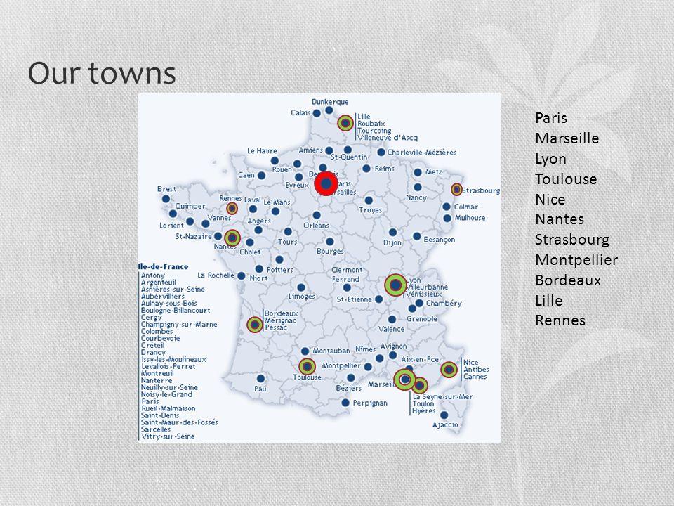 Our towns Paris Marseille Lyon Toulouse Nice Nantes Strasbourg Montpellier Bordeaux Lille Rennes