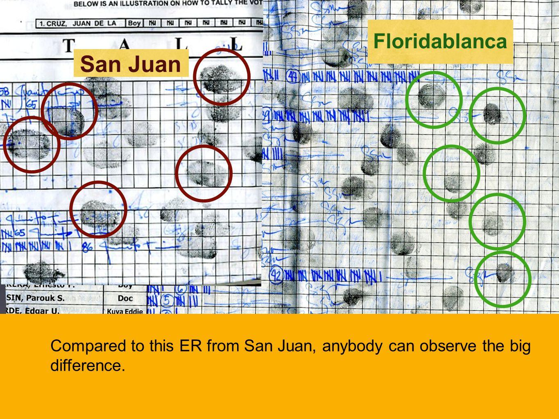 Pati yata mga pusa ginamit ng mga walang hiyang operators na ito! Floridablanca San Juan Compared to this ER from San Juan, anybody can observe the bi