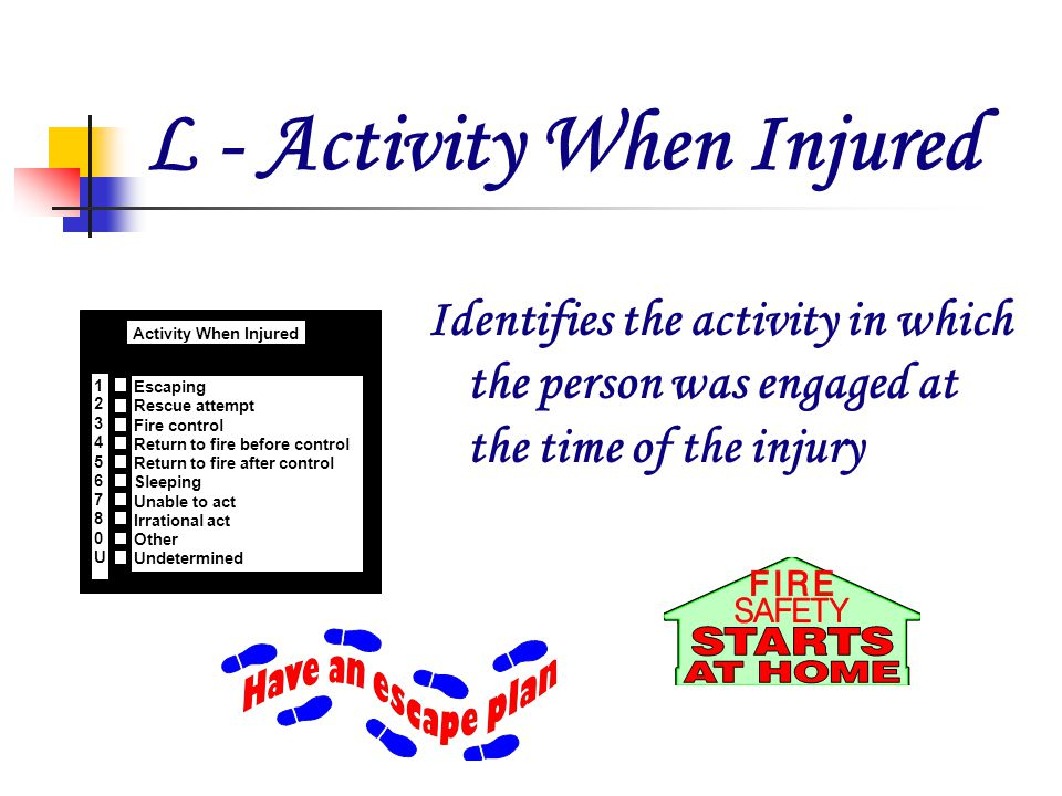 L - Activity When Injured Identifies the activity in which the person was engaged at the time of the injury 632Hot Plate XRS 130 34-2345 1985 Activity When Injured L Escaping Rescue attempt Fire control Return to fire before control Return to fire after control Sleeping Unable to act Irrational act Other Undetermined 1 2 3 4 5 6 7 8 0 U