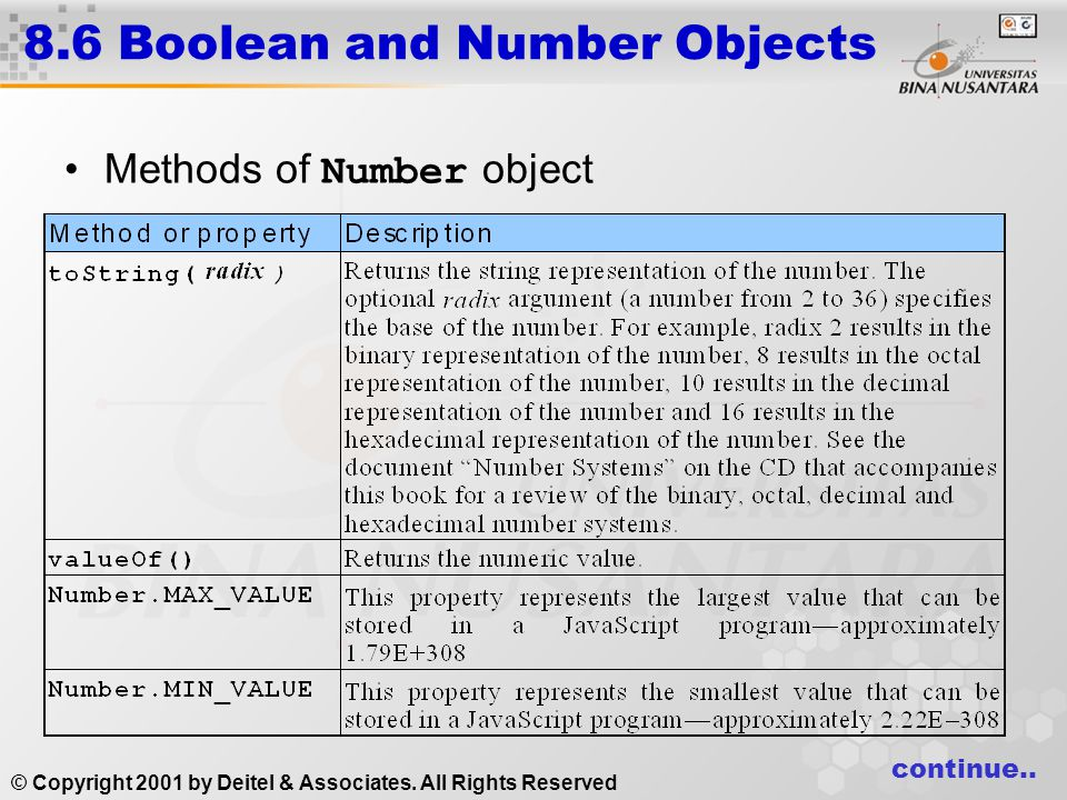8.6 Boolean and Number Objects Methods of Number object © Copyright 2001 by Deitel & Associates.