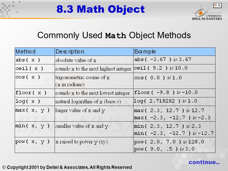 8.3 Math Object Commonly Used Math Object Methods continue..