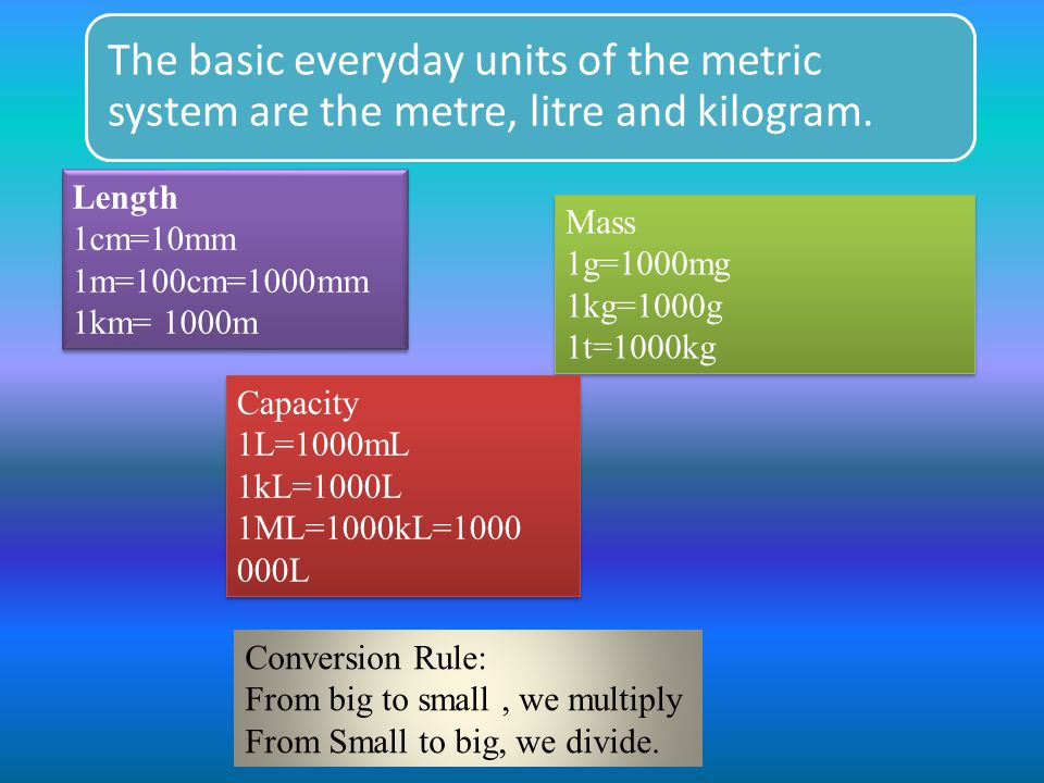 What do I measure LengthMassTimeDensityTemperatureVolume Ml, L g/ml Degree celcius Min, sec, hr g, kg mm, cm, m, km