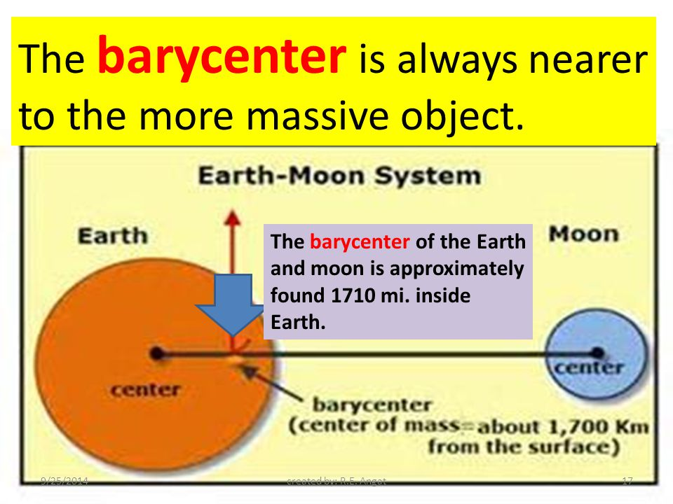 The barycenter is always nearer to the more massive object.