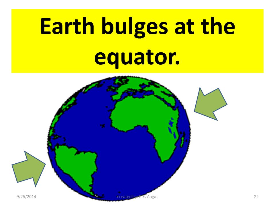 Earth bulges at the equator. 9/25/2014created by: R.E. Angat22
