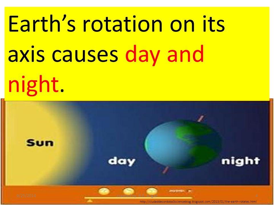 Earth's tilt on its axis causes seasons.
