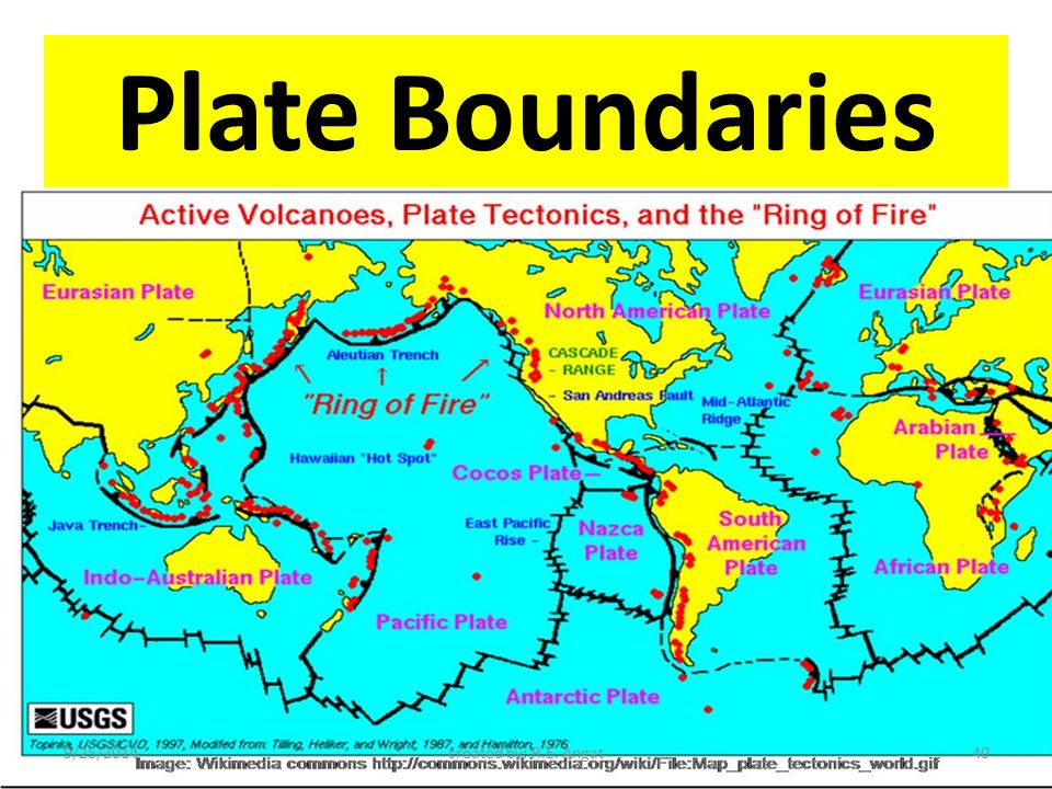 Plate Boundaries 9/25/2014created by: R.E. Angat40
