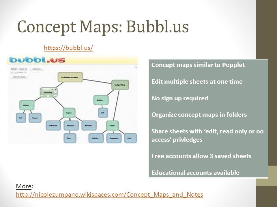 Concept Maps: Bubbl.us Concept maps similar to Popplet Edit multiple sheets at one time No sign up required Organize concept maps in folders Share sheets with 'edit, read only or no access' privledges Free accounts allow 3 saved sheets Educational accounts available https://bubbl.us/ More: http://nicolezumpano.wikispaces.com/Concept_Maps_and_Notes http://nicolezumpano.wikispaces.com/Concept_Maps_and_Notes