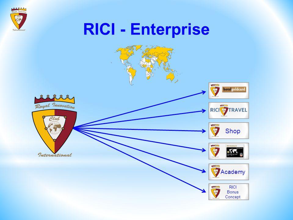 Shop Academy RICI Bonus Concept RICI - Enterprise