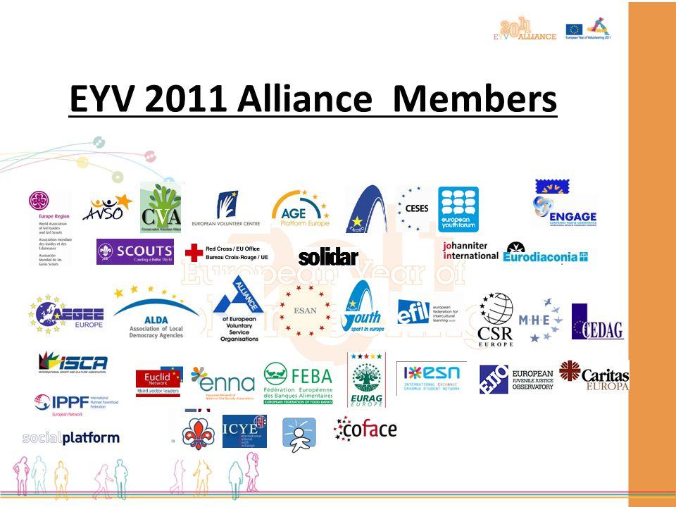 EYV 2011 Alliance working with partners EC / Pau Education NCBs IYV + 10 Other stakeholders