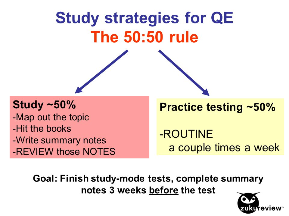 Study strategies for QE The 50:50 rule Goal: Finish study-mode tests, complete summary notes 3 weeks before the test Study ~50% -Map out the topic -Hi